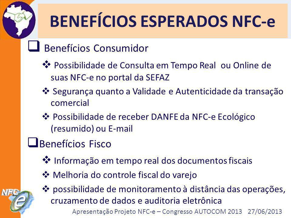 Apresentação Projeto NFC-e – Congresso AUTOCOM 2013 27/06/2013 BENEFÍCIOS ESPERADOS NFC-e Benefícios Consumidor Possibilidade de Consulta em Tempo Rea