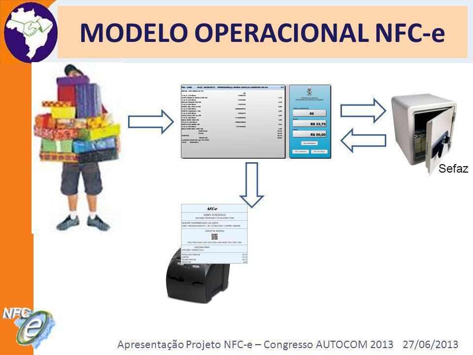 Apresentação Projeto NFC-e – Congresso AUTOCOM 2013 27/06/2013 MODELO OPERACIONAL NFC-e Sefaz