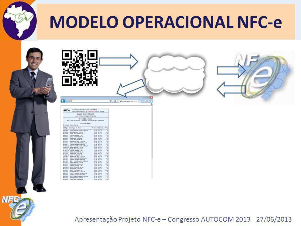 Apresentação Projeto NFC-e – Congresso AUTOCOM 2013 27/06/2013 MODELO OPERACIONAL NFC-e