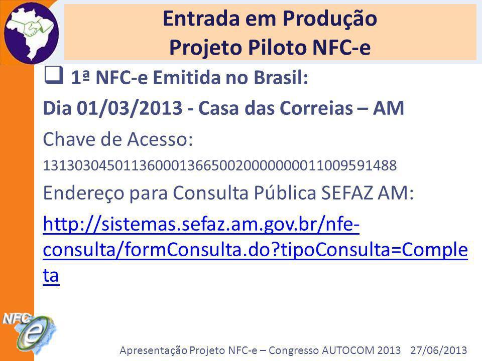 Apresentação Projeto NFC-e – Congresso AUTOCOM 2013 27/06/2013 Entrada em Produção Projeto Piloto NFC-e 1ª NFC-e Emitida no Brasil: Dia 01/03/2013 - C