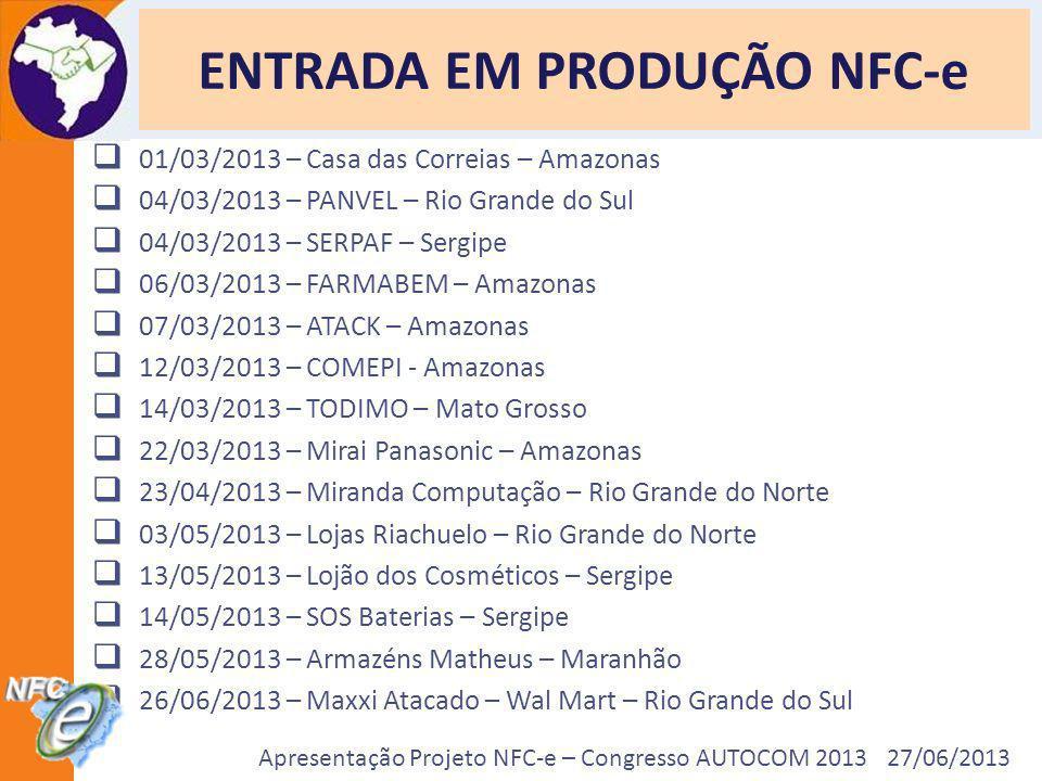 Apresentação Projeto NFC-e – Congresso AUTOCOM 2013 27/06/2013 ENTRADA EM PRODUÇÃO NFC-e 01/03/2013 – Casa das Correias – Amazonas 04/03/2013 – PANVEL