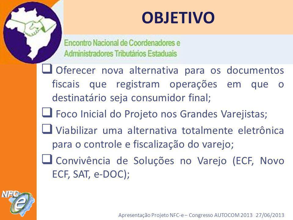 Apresentação Projeto NFC-e – Congresso AUTOCOM 2013 27/06/2013 OBJETIVO Oferecer nova alternativa para os documentos fiscais que registram operações e