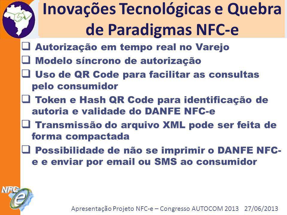 Apresentação Projeto NFC-e – Congresso AUTOCOM 2013 27/06/2013 Autorização em tempo real no Varejo Modelo síncrono de autorização Uso de QR Code para