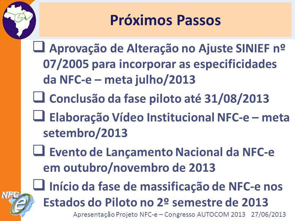 Apresentação Projeto NFC-e – Congresso AUTOCOM 2013 27/06/2013 Próximos Passos Aprovação de Alteração no Ajuste SINIEF nº 07/2005 para incorporar as e