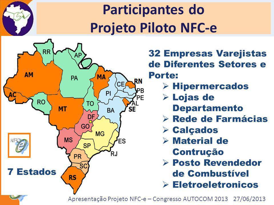 Apresentação Projeto NFC-e – Congresso AUTOCOM 2013 27/06/2013 CONTINGÊNCIA NFC-e Problemas Técnicos no Sistema do Contribuinte, Sistema de Autorização SEFAZ ou Internet Decisão de Entrada em Contingência do Contribuinte Além das Alternativas de Contingência existentes para NF-e poderá utilizar, a critério da UF, como Nova Alternativa Emitir NFC-e em modo Offline e posteriormente enviar o arquivo eletrônico Transmitirá os NFC-e emitidos contingência após superado o problema técnico e/ou em prazo de 24 horas da emissão Informação de emissão em contingência consta impressa no DANFE NFC-e entregue ao consumidor QR Code contém Digest Value da NFC-e emitida em contingência