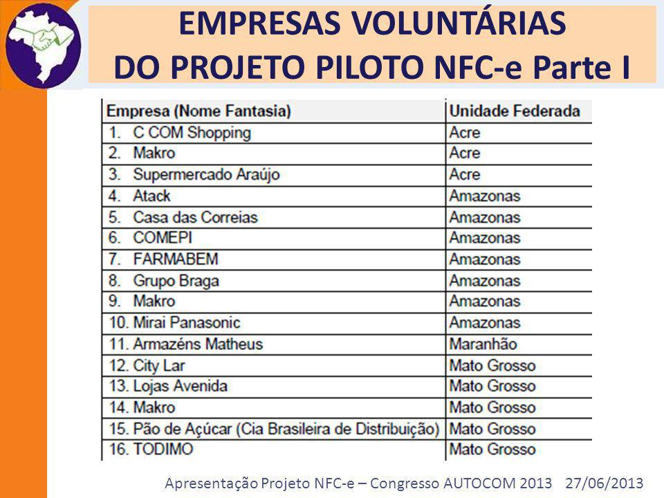 Apresentação Projeto NFC-e – Congresso AUTOCOM 2013 27/06/2013 Projeto Nota Fiscal Eletrônica para Consumidor Final - NFC-e Obrigado .