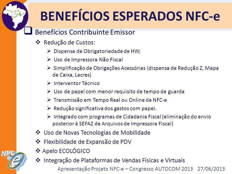 Apresentação Projeto NFC-e – Congresso AUTOCOM 2013 27/06/2013 BENEFÍCIOS ESPERADOS NFC-e Benefícios Contribuinte Emissor Redução de Custos: Dispensa