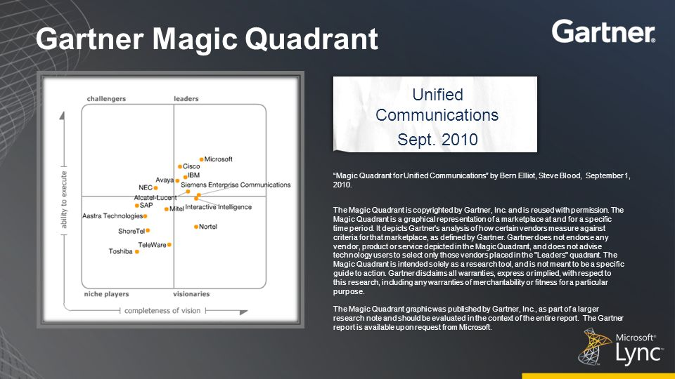 Gartner Magic Quadrant Unified Communications Sept. 2010 The Magic Quadrant is copyrighted by Gartner, Inc. and is reused with permission. The Magic Q