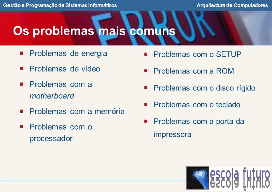 Gestão e Programação de Sistemas InformáticosArquitectura de Computadores Os problemas mais comuns Problemas de energia Problemas de vídeo Problemas c
