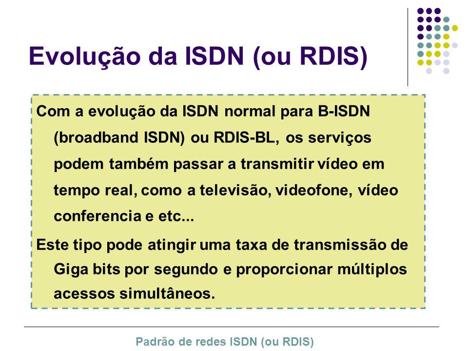 Evolução da ISDN (ou RDIS) Com a evolução da ISDN normal para B-ISDN (broadband ISDN) ou RDIS-BL, os serviços podem também passar a transmitir vídeo e
