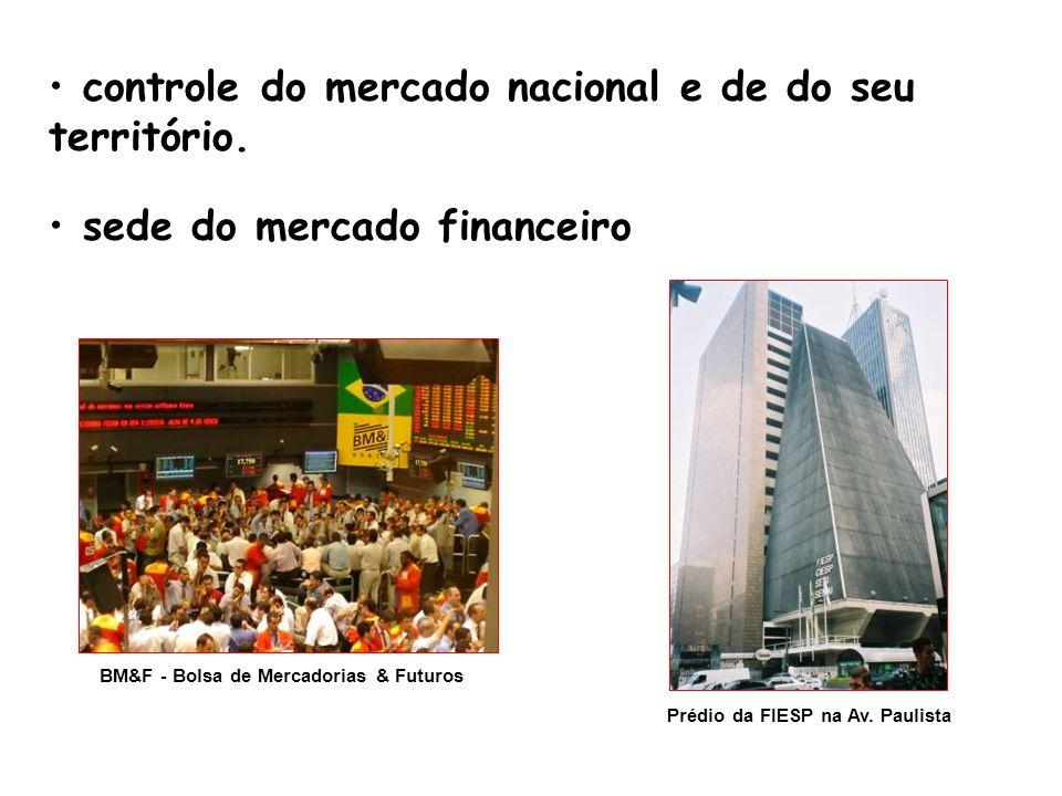 controle do mercado nacional e de do seu território. sede do mercado financeiro BM&F - Bolsa de Mercadorias & Futuros Prédio da FIESP na Av. Paulista