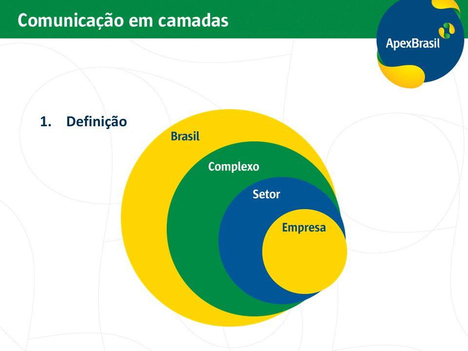 2.Objetivo do conteúdo organizado em camadas a.organizar dados e informações relevantes sobre o Brasil/Setor Produtivo.