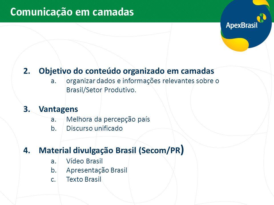 2.Objetivo do conteúdo organizado em camadas a.organizar dados e informações relevantes sobre o Brasil/Setor Produtivo. 3.Vantagens a.Melhora da perce