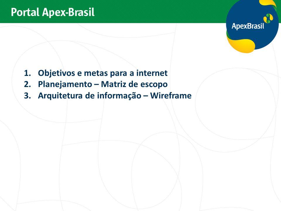 1.Objetivos e metas para a internet 2.Planejamento – Matriz de escopo 3.Arquitetura de informação – Wireframe