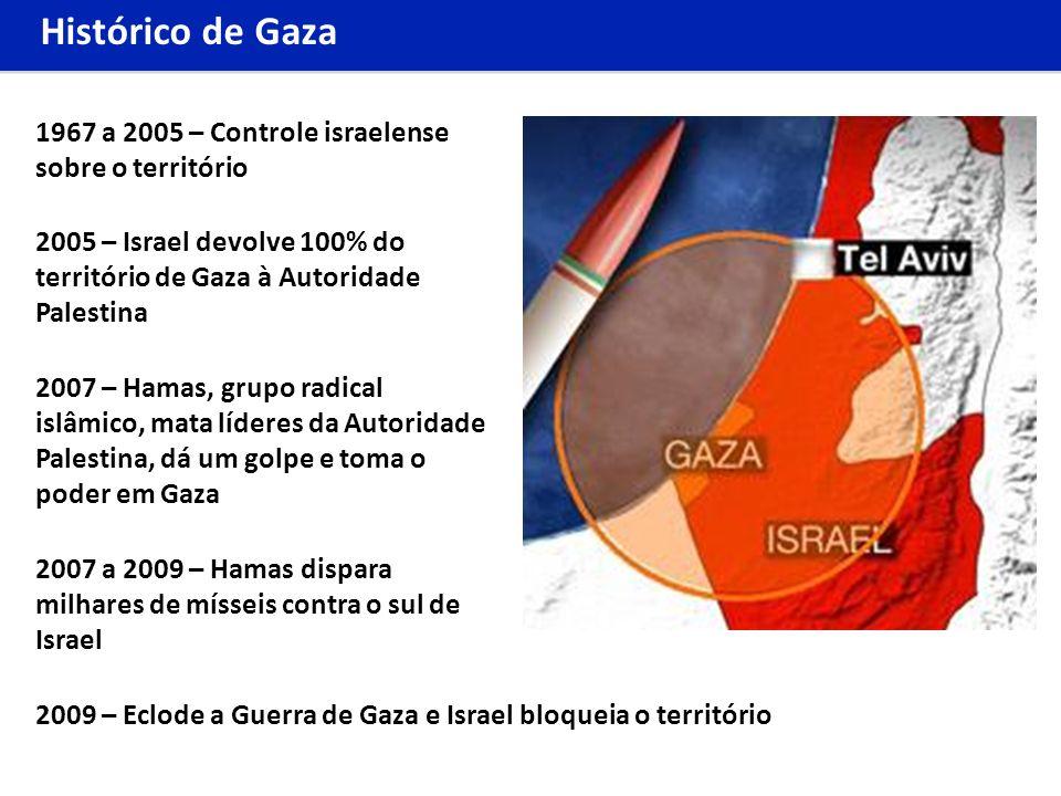 2007 – Hamas, grupo radical islâmico, mata líderes da Autoridade Palestina, dá um golpe e toma o poder em Gaza 2005 – Israel devolve 100% do territóri