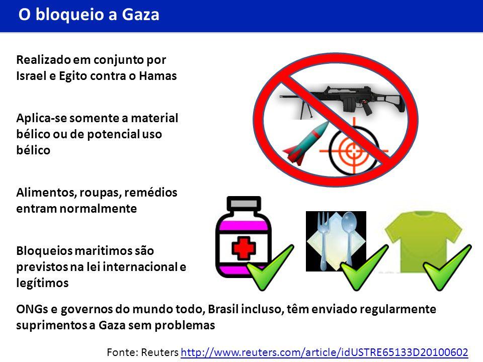 Aplica-se somente a material bélico ou de potencial uso bélico Realizado em conjunto por Israel e Egito contra o Hamas Alimentos, roupas, remédios ent