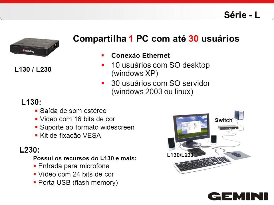 Conexão Ethernet 10 usuários com SO desktop (windows XP) 30 usuários com SO servidor (windows 2003 ou linux) Switch L130/L230 Compartilha 1 PC com até