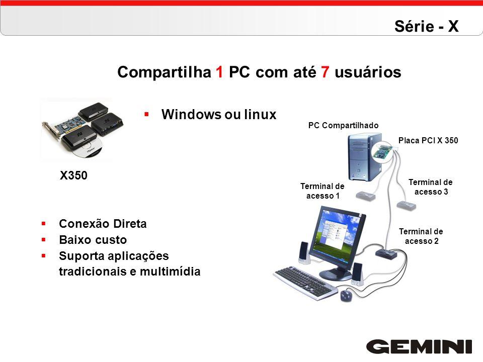 X350 Compartilha 1 PC com até 7 usuários Conexão Direta Baixo custo Suporta aplicações tradicionais e multimídia Placa PCI X 350 Terminal de acesso 1
