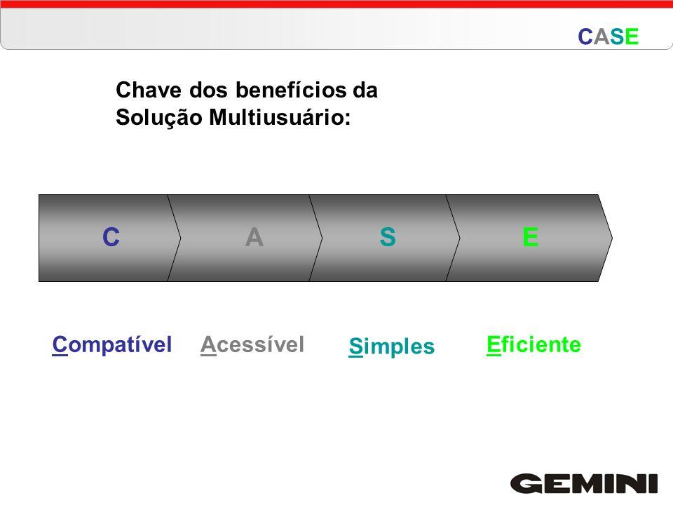 Chave dos benefícios da Solução Multiusuário: C ASE CompatívelAcessível Simples Eficiente CASECASE