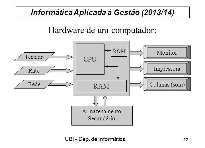 Informática Aplicada à Gestão (2013/14) UBI - Dep. de Informática 22 CPU RAM ROM Armazenamento Secundário Teclado Impressora Monitor Colunas (som) Rat