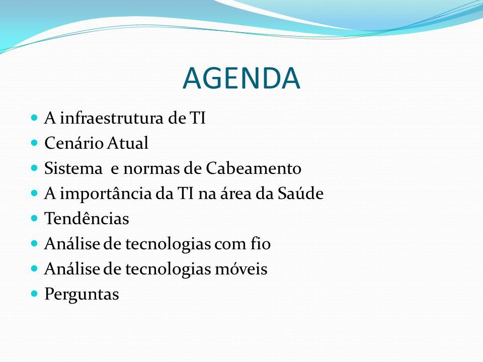 AGENDA A infraestrutura de TI Cenário Atual Sistema e normas de Cabeamento A importância da TI na área da Saúde Tendências Análise de tecnologias com fio Análise de tecnologias móveis Perguntas