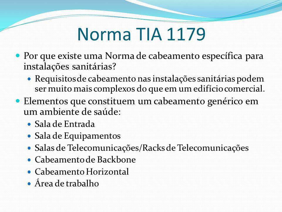 Norma TIA 1179 Por que existe uma Norma de cabeamento específica para instalações sanitárias.