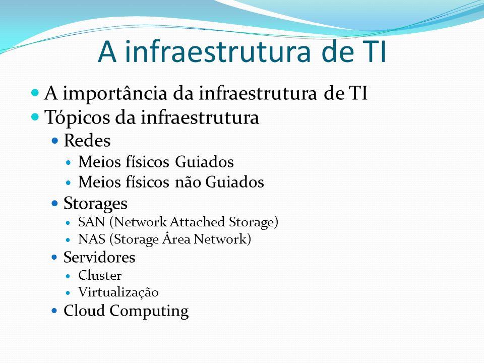 A infraestrutura de TI A importância da infraestrutura de TI Tópicos da infraestrutura Redes Meios físicos Guiados Meios físicos não Guiados Storages SAN (Network Attached Storage) NAS (Storage Área Network) Servidores Cluster Virtualização Cloud Computing