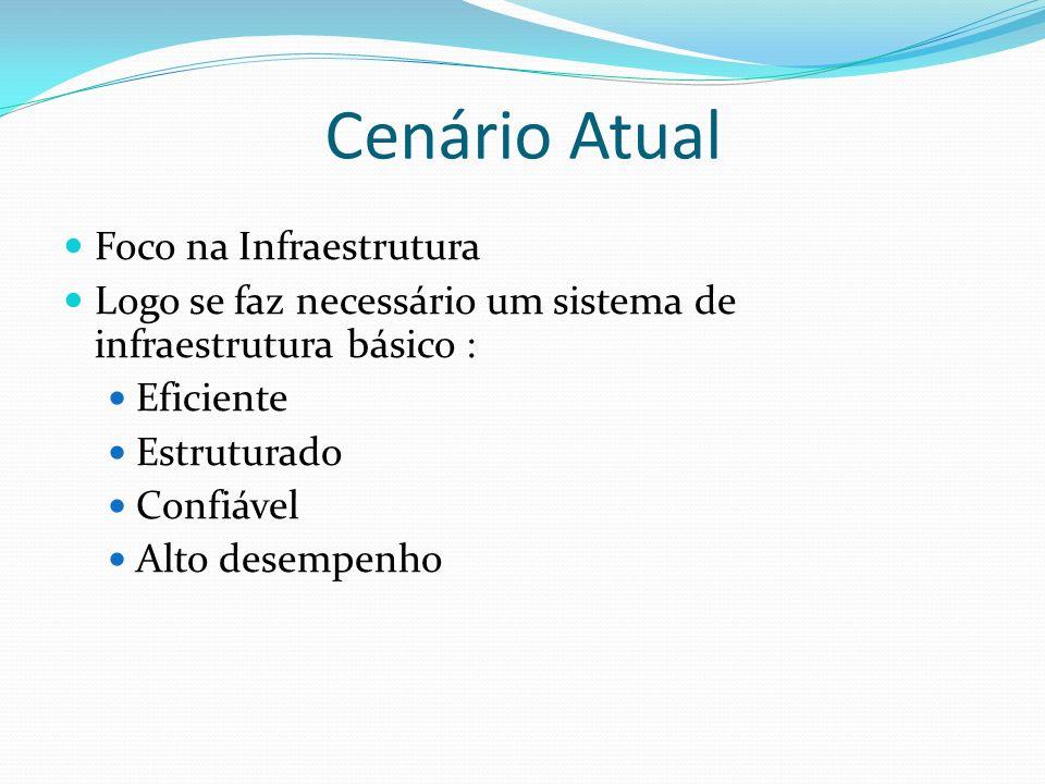 Foco na Infraestrutura Logo se faz necessário um sistema de infraestrutura básico : Eficiente Estruturado Confiável Alto desempenho Cenário Atual