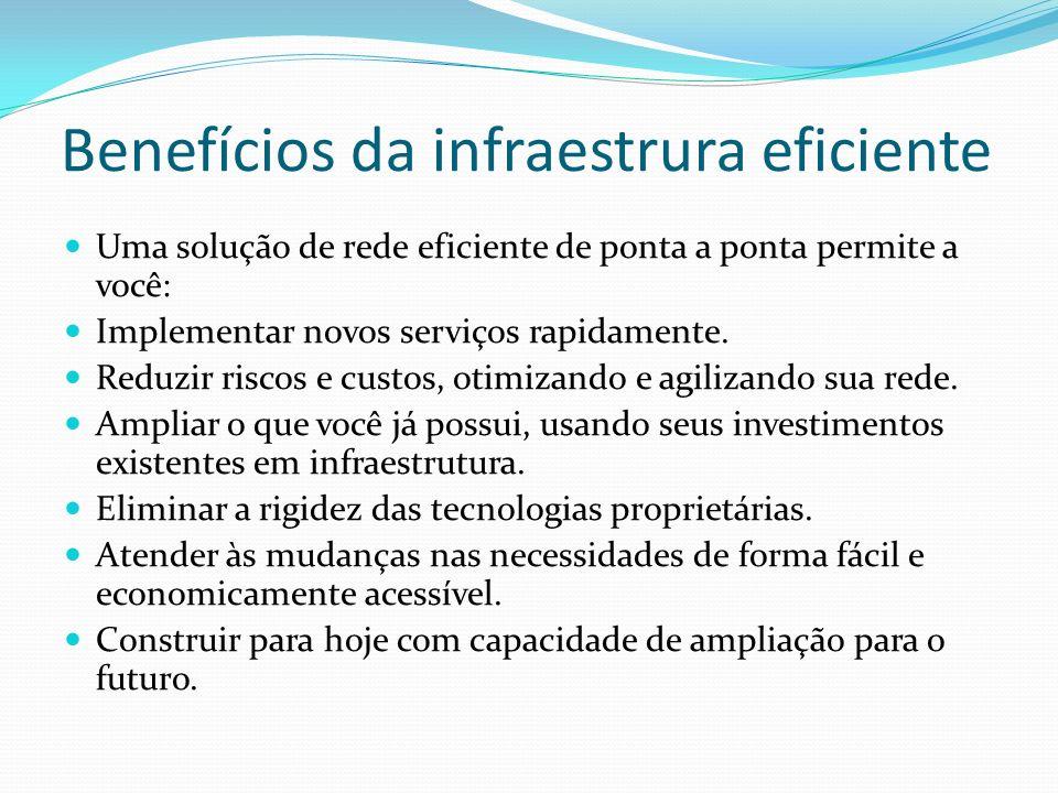 Benefícios da infraestrura eficiente Uma solução de rede eficiente de ponta a ponta permite a você: Implementar novos serviços rapidamente.