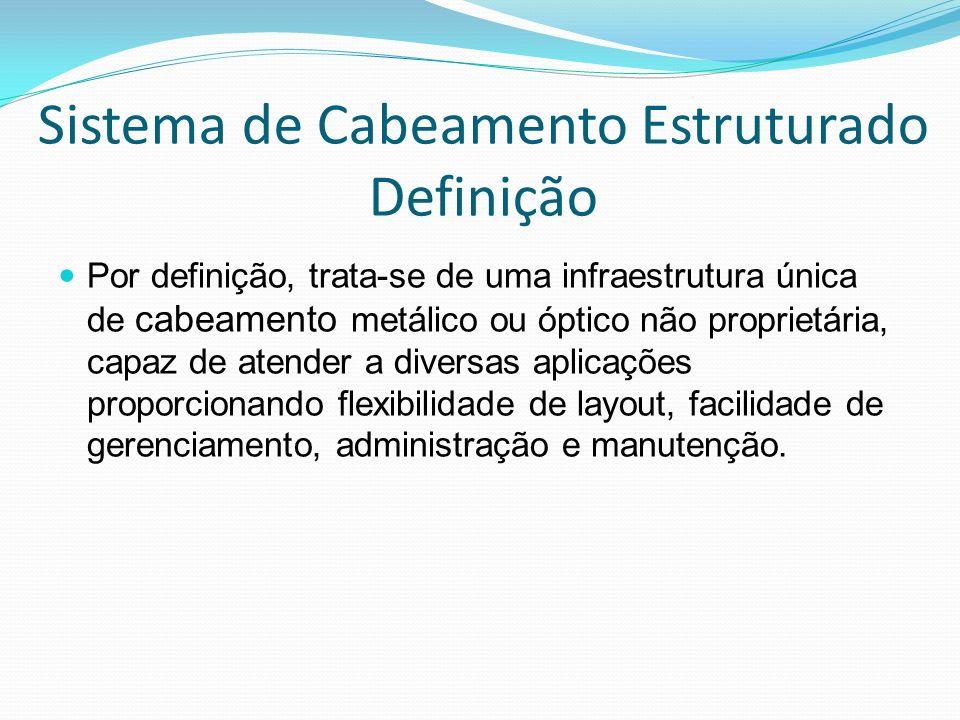 Sistema de Cabeamento Estruturado Definição Por definição, trata-se de uma infraestrutura única de cabeamento metálico ou óptico não proprietária, capaz de atender a diversas aplicações proporcionando flexibilidade de layout, facilidade de gerenciamento, administração e manutenção.