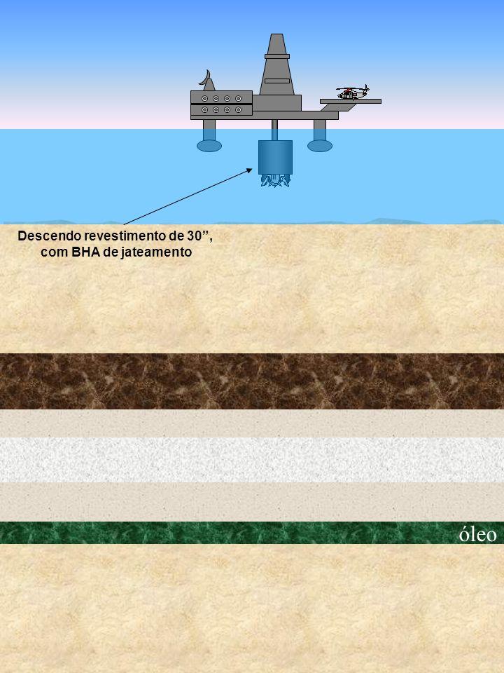 óleo Descendo revestimento de 30, com BHA de jateamento