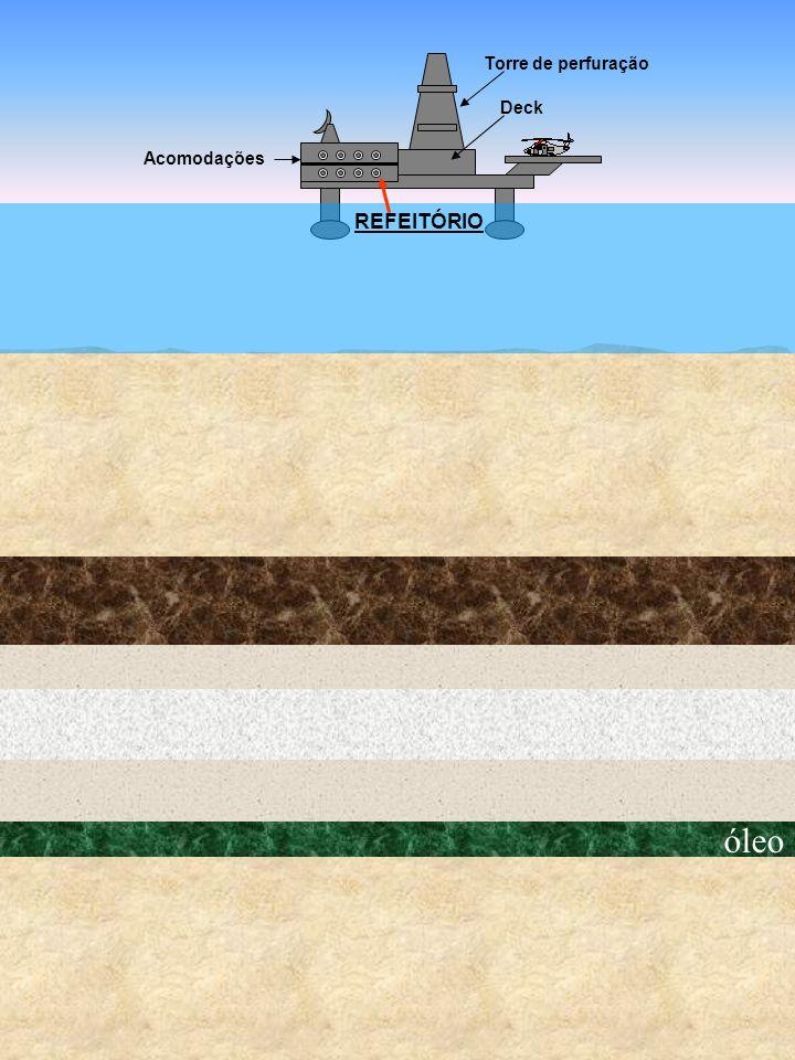 óleo REFEITÓRIO Acomodações Deck Torre de perfuração