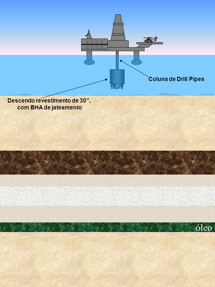 óleo Descendo revestimento de 30, com BHA de jateamento Coluna de Drill Pipes