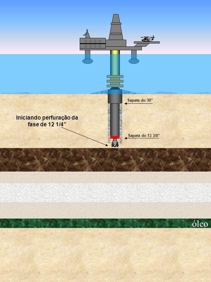 óleo Sapata do 30 Sapata do 13 3/8 Iniciando perfuração da fase de 12 1/4