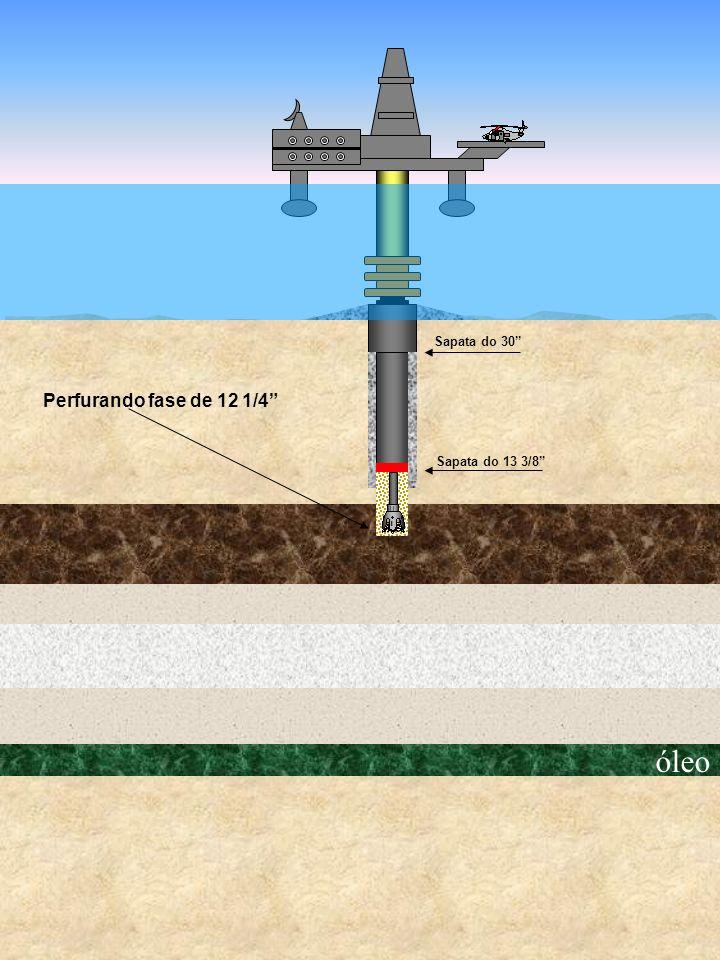 óleo Sapata do 30 Sapata do 13 3/8 Perfurando fase de 12 1/4