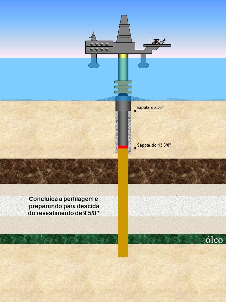 óleo Sapata do 30 Sapata do 13 3/8 Concluída a perfilagem e preparando para descida do revestimento de 9 5/8