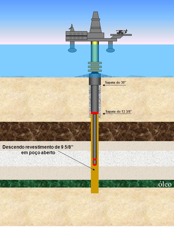 óleo Sapata do 30 Sapata do 13 3/8 Descendo revestimento de 9 5/8 em poço aberto