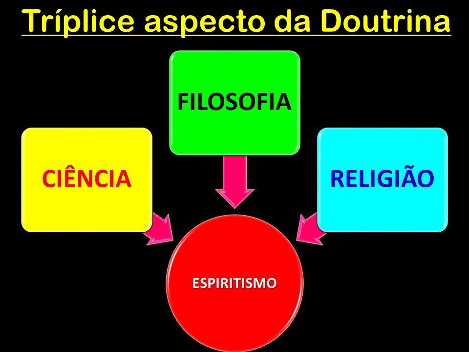 Tríplice aspecto da Doutrina ESPIRITISMO CIÊNCIAFILOSOFIARELIGIÃO