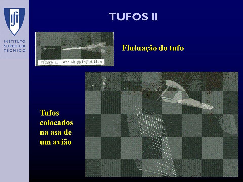 TUFOS II Flutuação do tufo Tufos colocados na asa de um avião