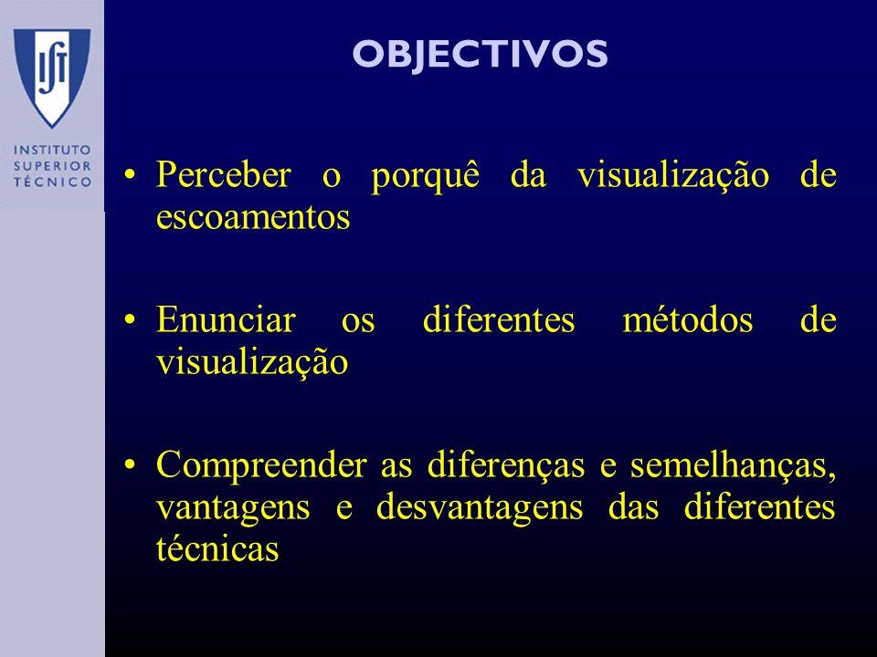 OBJECTIVOS Perceber o porquê da visualização de escoamentos Enunciar os diferentes métodos de visualização Compreender as diferenças e semelhanças, vantagens e desvantagens das diferentes técnicas