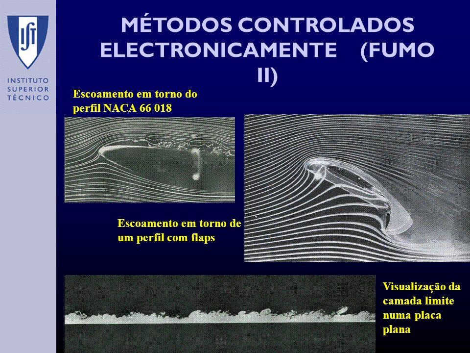MÉTODOS CONTROLADOS ELECTRONICAMENTE (FUMO II) Escoamento em torno do perfil NACA 66 018 Escoamento em torno de um perfil com flaps Visualização da camada limite numa placa plana