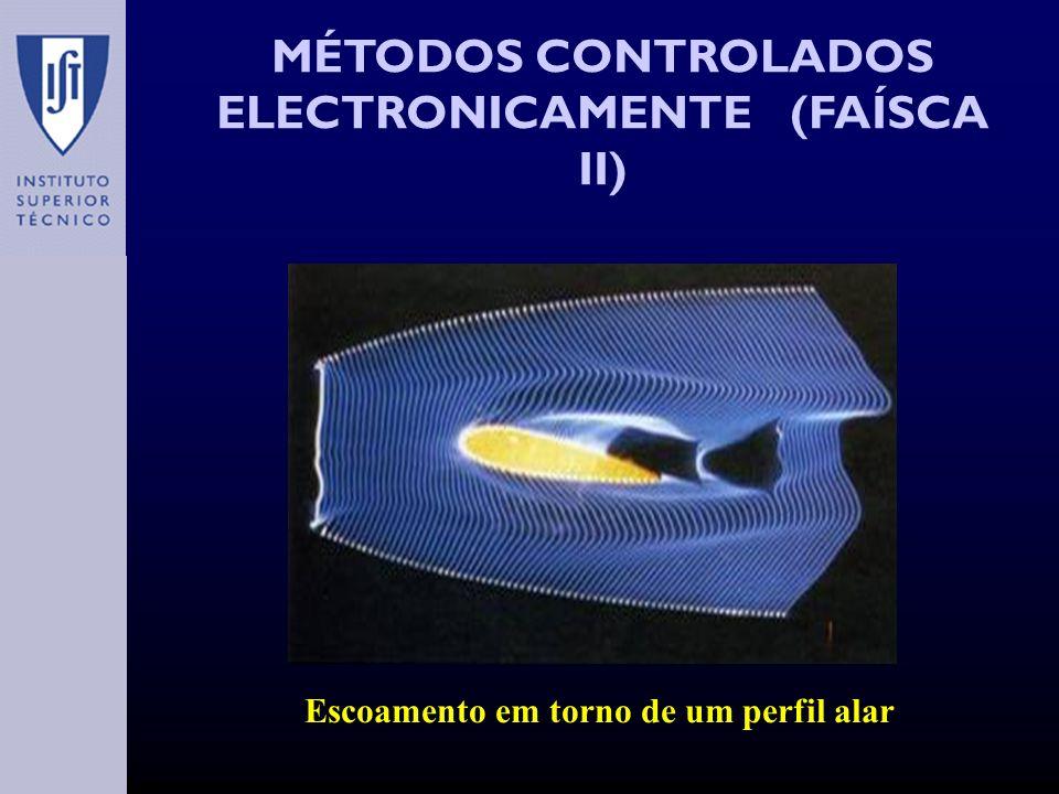 MÉTODOS CONTROLADOS ELECTRONICAMENTE (FAÍSCA II) Escoamento em torno de um perfil alar