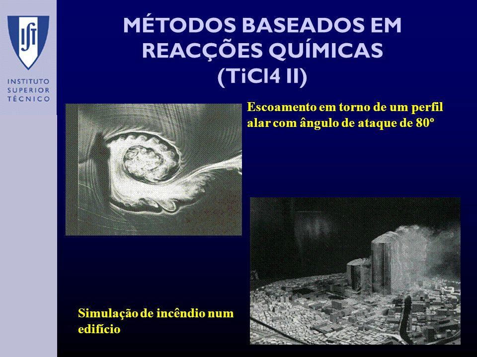 MÉTODOS BASEADOS EM REACÇÕES QUÍMICAS (TiCl4 II) Escoamento em torno de um perfil alar com ângulo de ataque de 80º Simulação de incêndio num edifício