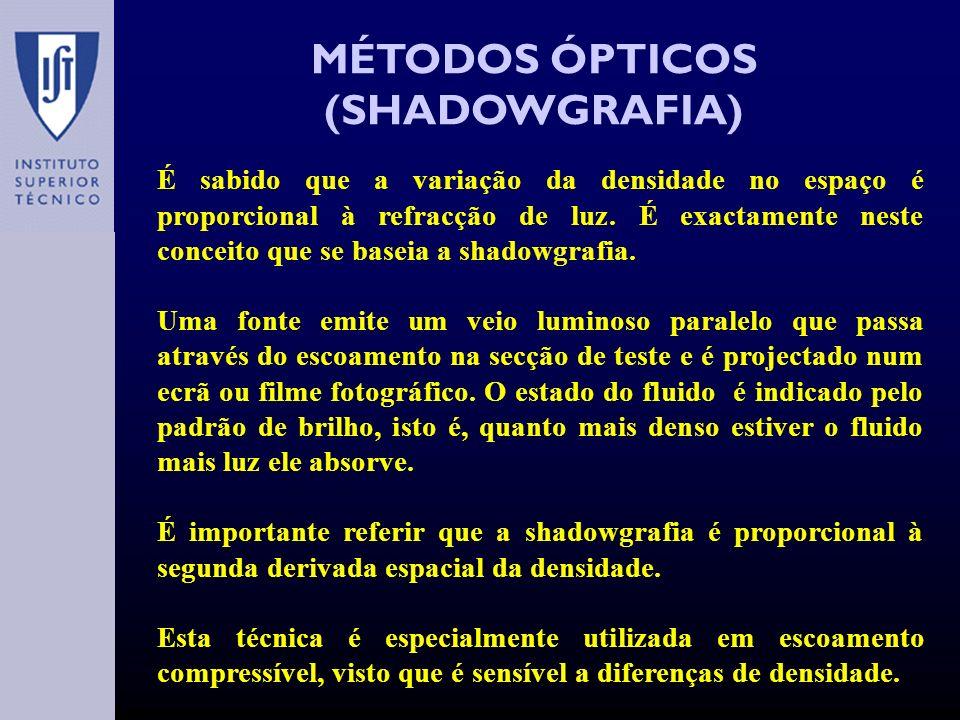 MÉTODOS ÓPTICOS (SHADOWGRAFIA) É sabido que a variação da densidade no espaço é proporcional à refracção de luz.