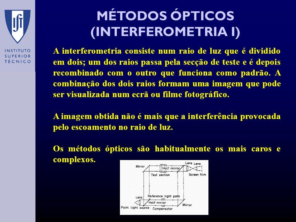 MÉTODOS ÓPTICOS (INTERFEROMETRIA I) A interferometria consiste num raio de luz que é dividido em dois; um dos raios passa pela secção de teste e é depois recombinado com o outro que funciona como padrão.