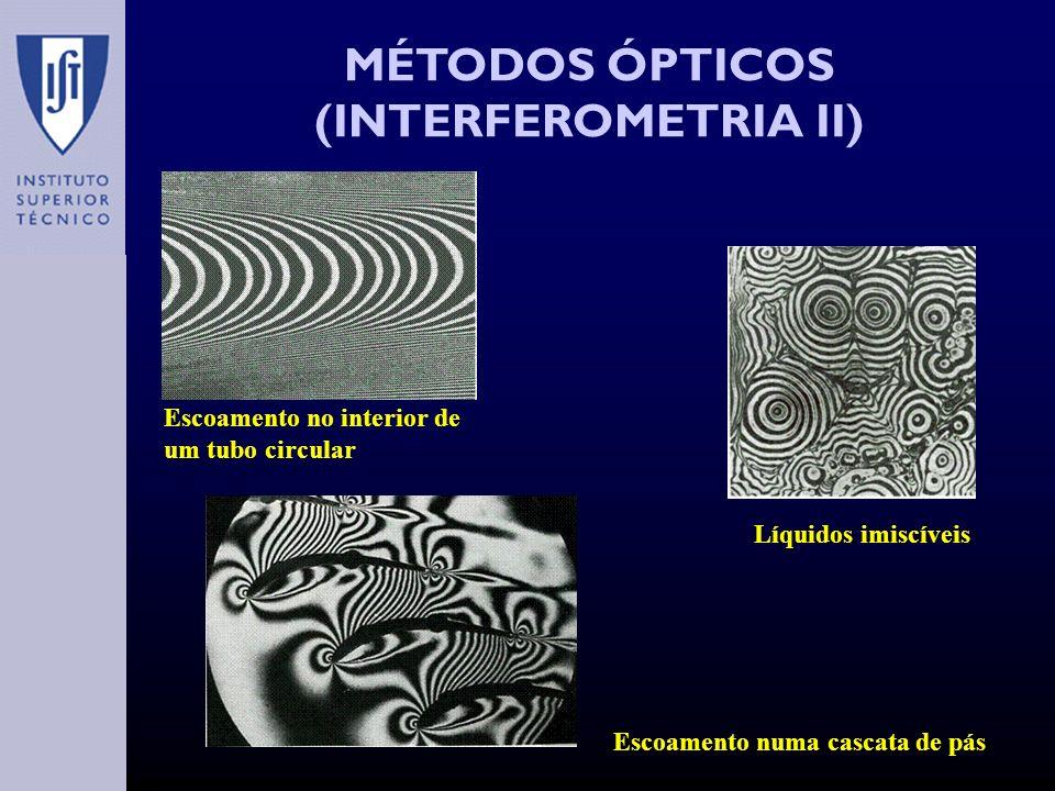 MÉTODOS ÓPTICOS (INTERFEROMETRIA II) Escoamento no interior de um tubo circular Líquidos imiscíveis Escoamento numa cascata de pás