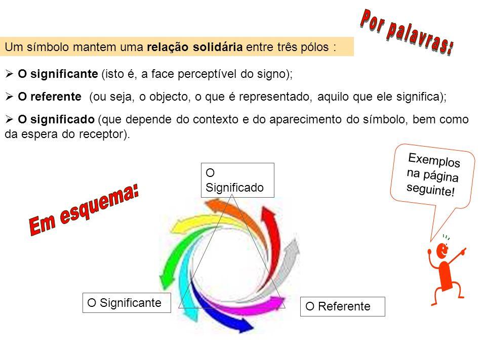 Um símbolo mantem uma relação solidária entre três pólos : O Significante O Referente O Significado O significado (que depende do contexto e do aparec