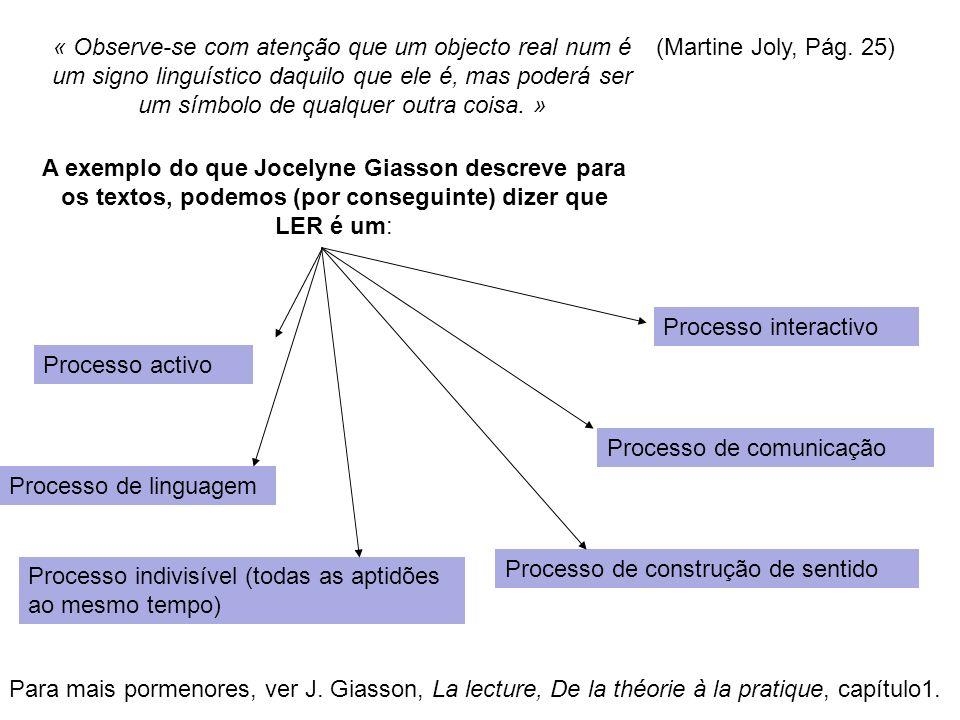 (Martine Joly, Pág. 25) A exemplo do que Jocelyne Giasson descreve para os textos, podemos (por conseguinte) dizer que LER é um: Processo activo Proce