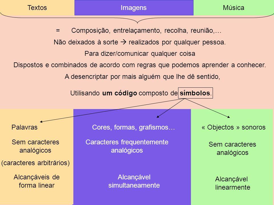 Autor (para um texto) Autor (para uma imagem) isto é: desenhador, pintor, ilustrador, grafista,… Compositor (para uma música) chamado Écrire (« escrever ») photographier, dessiner, représenter, illustrer,… (« Fotografar, desenhar, representar, ilustrar ») Composer (« compôr ») = LER Verbos utilizados em Francês ver, ouvir, percorrer,… para dizer/comunicar alguma coisa a mais alguém, que vai descodificar e criar sentido através de um acto de leitura Alguém…constrói uma mensagem, utilisando um código… = Aprofundemos agora o ponto de vista do leitor…