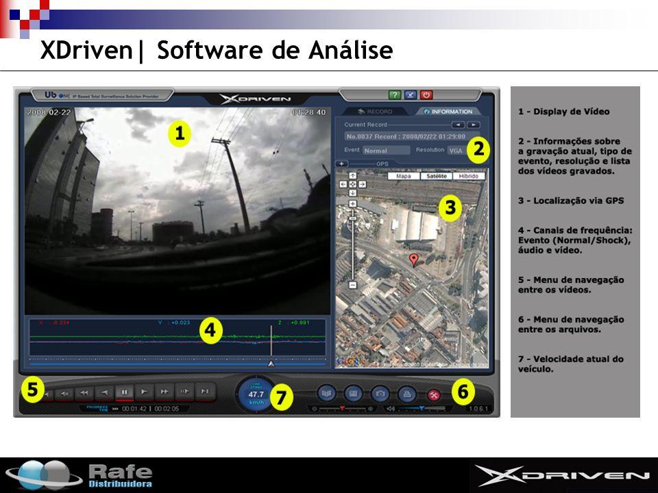 SMIT XDriven| Software de Análise